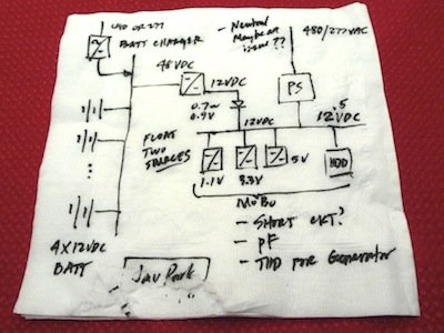 Open Compute Project facebook napkin